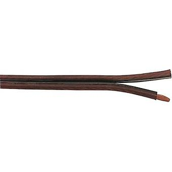 Speaker cable 2 x 6 mm² Smoke transparent AIV 23508T Sold per metre