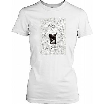 The Very Many Varieties Of Beer Diagram - All The Beers Of The World Ladies T Shirt