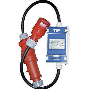 Energy consumption meter TIP 41600 MID calibration