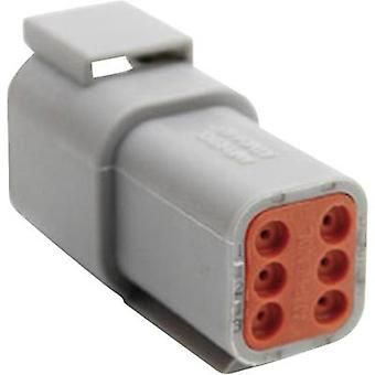 Amphenol ATM04 6P Bullet connector Plug, straight Series (connectors): ATM Total number of pins: 6 1 pc(s)