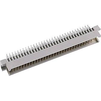 Edge connector (pins) R32M ac 4 mm DS klasse 2 (2,4,6 ..) Total number of pins 32
