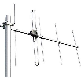 DAB+ roof antenna Wittenberg Antennen WB305