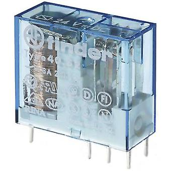 PCB relays 24 Vdc 8 A 2 change-overs Finder 40.52.