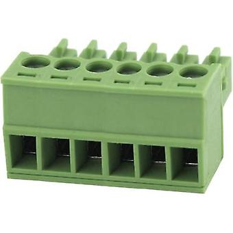 Pin enclosure - cable Total number of pins 3 Degson 15EDGK-3.81-03P-14-00AH Contact spacing: 3.81 mm 1 pc(s)