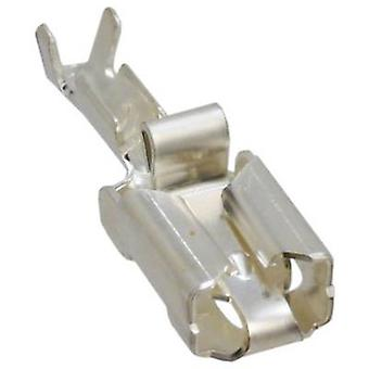 Blade receptacle vibration-proof Connector width: 6.35 mm Connector thickness: