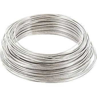 Copper wire Outside diameter (w/o coating)=0.60 mm 1000 m BELI-BECO