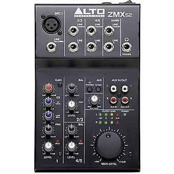 Alto ZMX52 Mixing console No. of channels:3