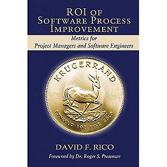 ROI of Software Process Improvement: For Project Portfolio Managers and PMO's