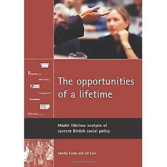 Possibilités d'une vie: modèle d'analyse de durée de vie de l'actuelle politique britannique