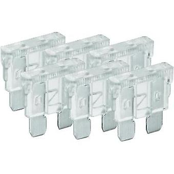 FixPoint blade fuse 25 A