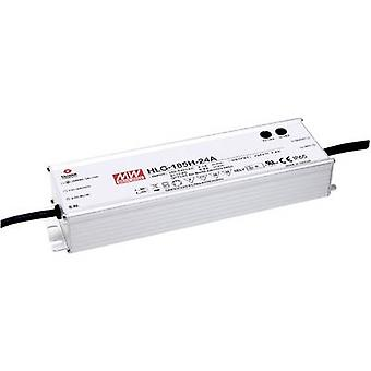 Mean Well HLG-185H-36A LED driver, LED transformer Constant voltage, Constant current 187 W 5.2 A 36 Vdc PFC circuit, Surge protection, adjustable
