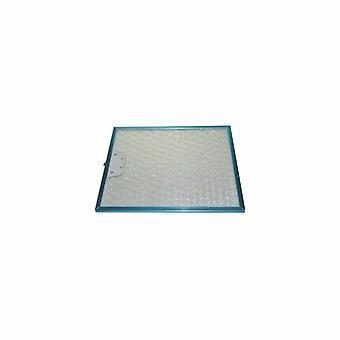 Instrukcja obsługi Indesit grupy filtr przeciwtłuszczowy