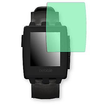 Pebble steel display protector - Golebo view protective film protective film