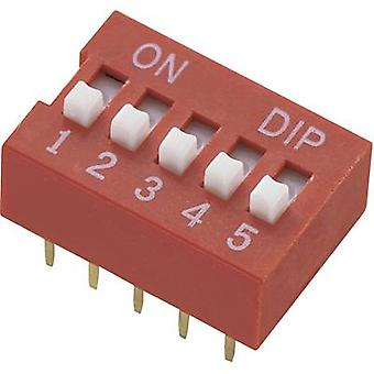 DIP-Switch Anzahl von Pins 7 TRU STANDARDKOMPONENTEN DS-07 1 PC