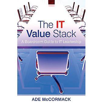 Valore dello Stack di McCormack