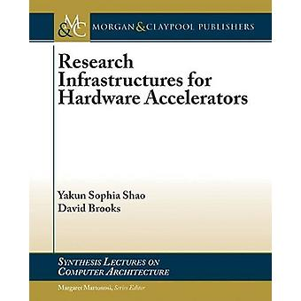 Research Infrastructures for Hardware Accelerators by Yakun Sophia Sh