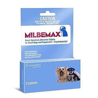 Milbemax Wormer Dogs Under 5kg - 2 Tablets