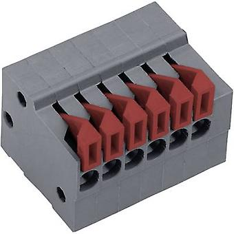PTR AKZ4791/10KD-2.54-H Spring-loaded terminal 0.75 mm² Number of pins 10 Basalt grey 1 pc(s)