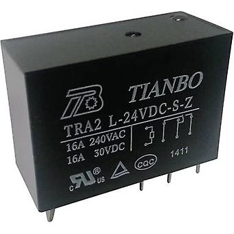 PCB relays 24 Vdc 20 A 1 change-over Tianbo Electronics