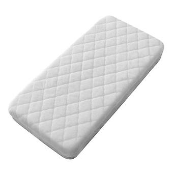 Interbaby Quilted Crib Protector (Home , Babies and Children , Bedroom , Linens)