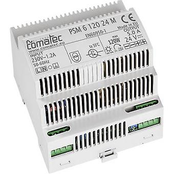 Rail mounted PSU (DIN) Comatec PSM6/120.24M 24 Vdc 5 A 120 W