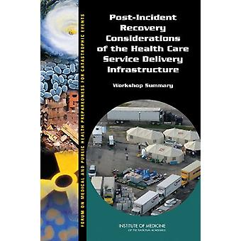 Post-Incident Recovery Considerations of the Health Care Service Deli