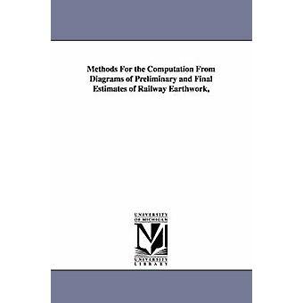 Metoder för uträkningen från diagram av preliminära och slutliga uppskattningar av järnvägen omgärdades av Wellington & Arthur Mellen