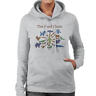 The Food Chain Ends With Man Women's Hooded Sweatshirt