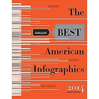 Den bästa amerikanska Infographics