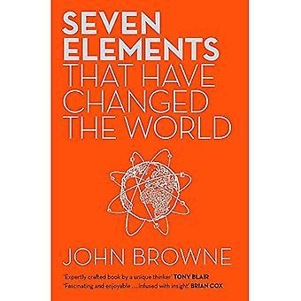 Sieben Elemente, die die Welt verändert haben: Eisen, Carbon, Gold, Silber, Uran, Titan, Silizium
