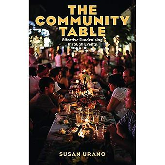 The Community Table: Effective Fundraising through Events
