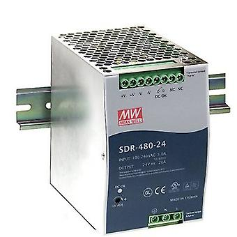 Rail mounted PSU (DIN) Mean Well SDR-480-24 24 Vdc 20 A 480 W 1 x