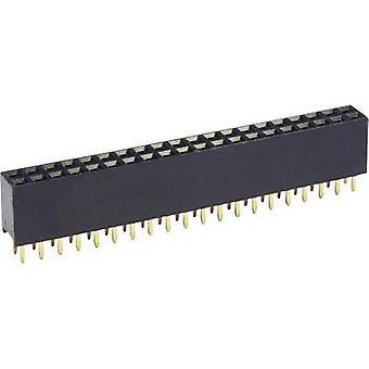 Econ ansluta kärl (standard) Nej. rader: 2 stift per rad: 12 BL12 / 2G 8 1 dator