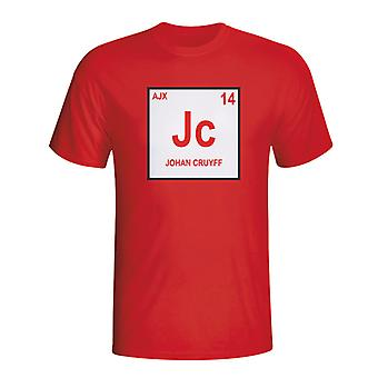 Johan Cruyff Ajax Periodic Table T-shirt (red) - Kids