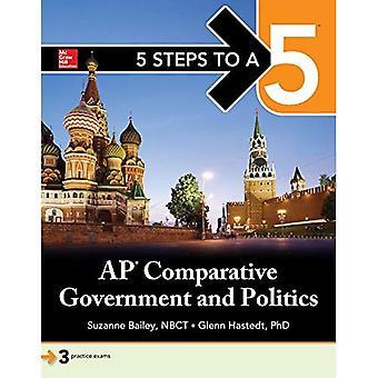 5 étapes pour un 5: comparatif AP gouvernement