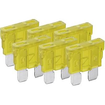 Standard flat fuse 6-pack 20 A Yellow FixPoint 20384