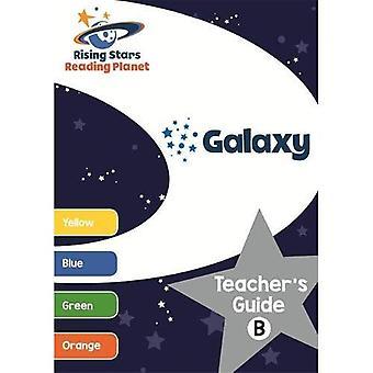 Lire B du Guide de l'enseignant planète Galaxy (jaune - Orange) - Rising Stars lecture planète
