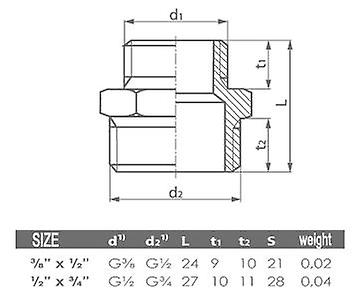 Male Pipe Fittings Reduction Nipple Union Brass