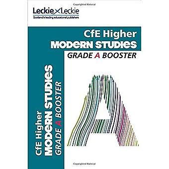 CfE Higher Modern Studies Grade Booster - Grade Booster