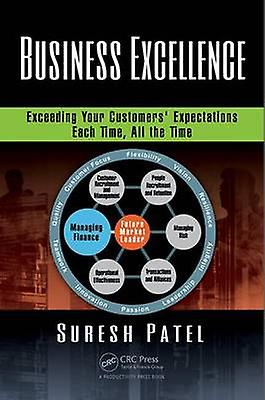 Business Excellence by Suresh Patel