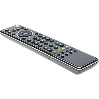 ednet 87075 Infrared (1076749) Remote control Black