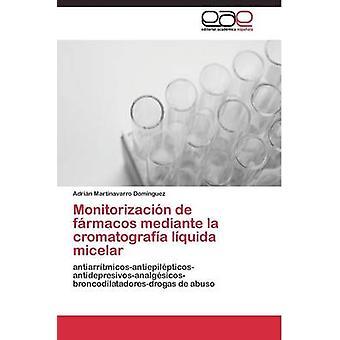 Monitorizacin de frmacos mediante la cromatografa lquida Micelares por Martinavarro Domnguez carica