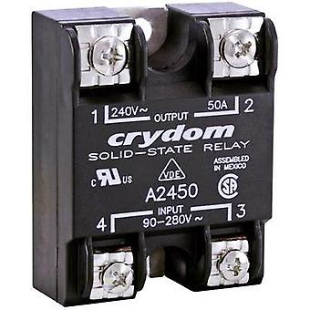 Electronic load relais Series 1 Crydom