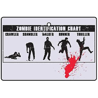 Zombie Identification Chart Car Air Freshener
