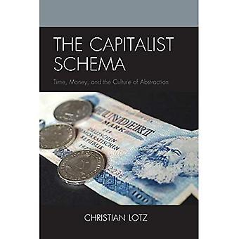 Le schéma capitaliste: Temps, argent et la Culture de l'Abstraction