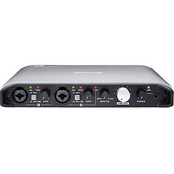 Audio interface Tascam iXR USB Monitor controlling, incl. software