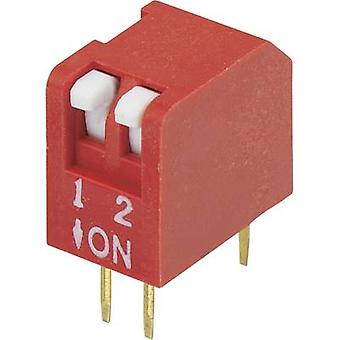 DIP switch Number of pins 2 Piano-type TRU COMPONENTS DPR-02 1 pc(s)