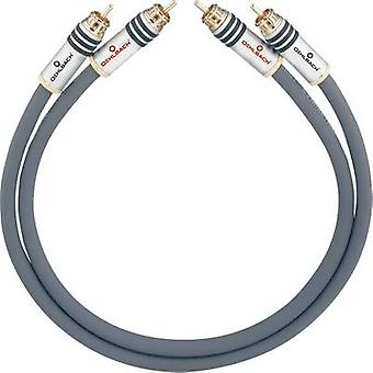 Oehlbach RCA Audio/phono Cable [2x RCA plug (phono) - 2x RCA plug (phono)] 1.25 m Anthracite gold plated connectors
