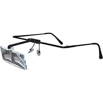 Magnifier glasses Magnification: 1.5 x, 2.5 x, 3.5 x