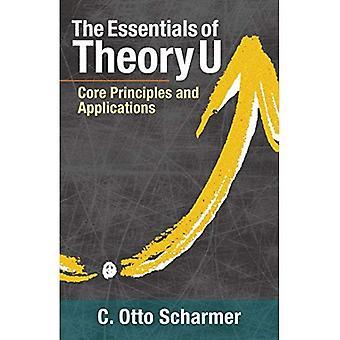 Viktigaste av teori U: Core principer och tillämpningar
